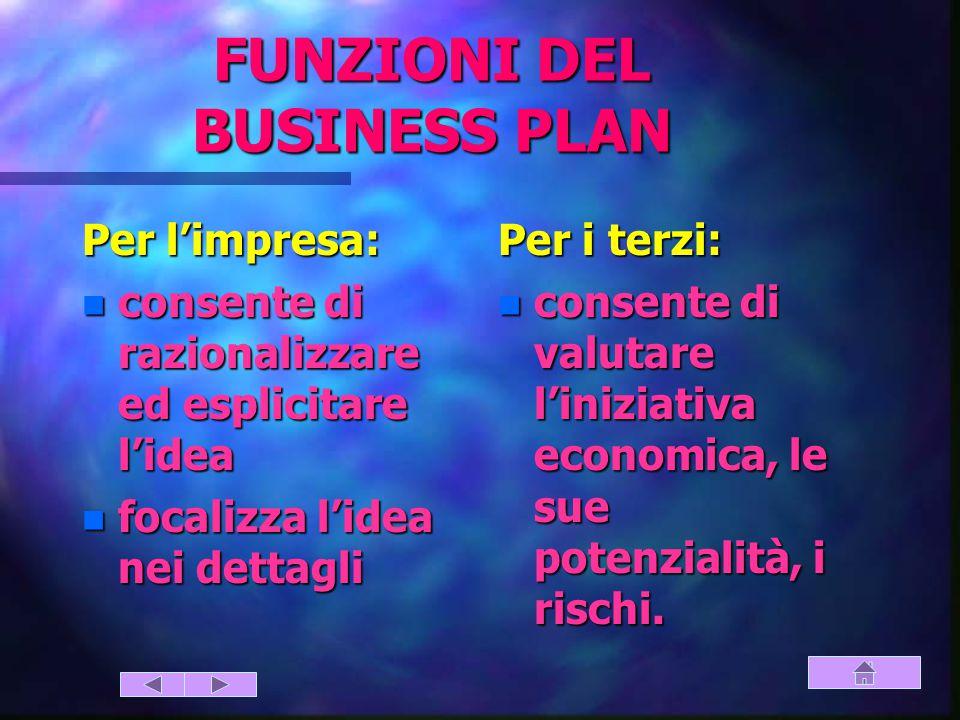 FUNZIONI DEL BUSINESS PLAN Per l'impresa: n consente di razionalizzare ed esplicitare l'idea n focalizza l'idea nei dettagli Per i terzi: n consente di valutare l'iniziativa economica, le sue potenzialità, i rischi.