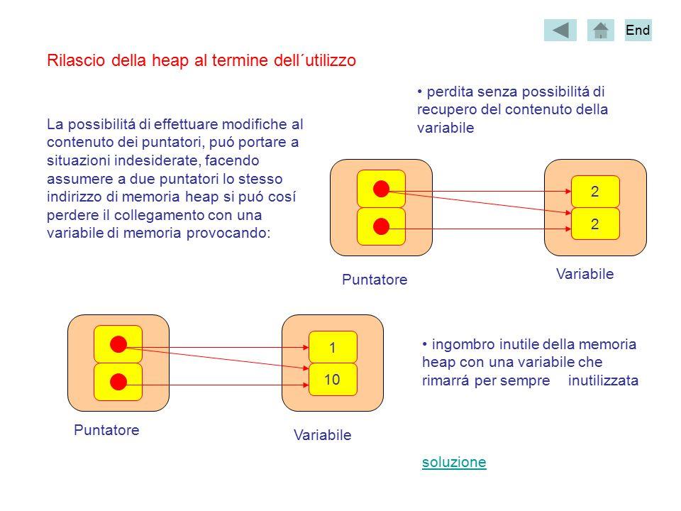 Rilascio della heap al termine dell´utilizzo La possibilitá di effettuare modifiche al contenuto dei puntatori, puó portare a situazioni indesiderate, facendo assumere a due puntatori lo stesso indirizzo di memoria heap si puó cosí perdere il collegamento con una variabile di memoria provocando: ingombro inutile della memoria heap con una variabile che rimarrá per sempre inutilizzata soluzione 10 Variabile Puntatore 1 10 Variabile Puntatore 2 2 perdita senza possibilitá di recupero del contenuto della variabile End