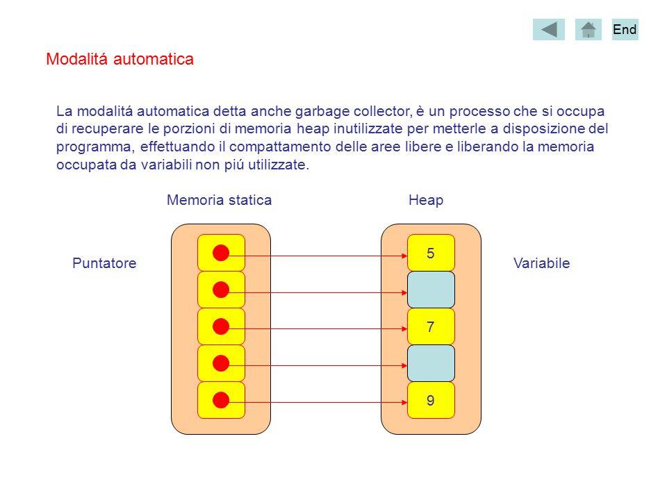 Modalitá automatica La modalitá automatica detta anche garbage collector, è un processo che si occupa di recuperare le porzioni di memoria heap inutilizzate per metterle a disposizione del programma, effettuando il compattamento delle aree libere e liberando la memoria occupata da variabili non piú utilizzate.