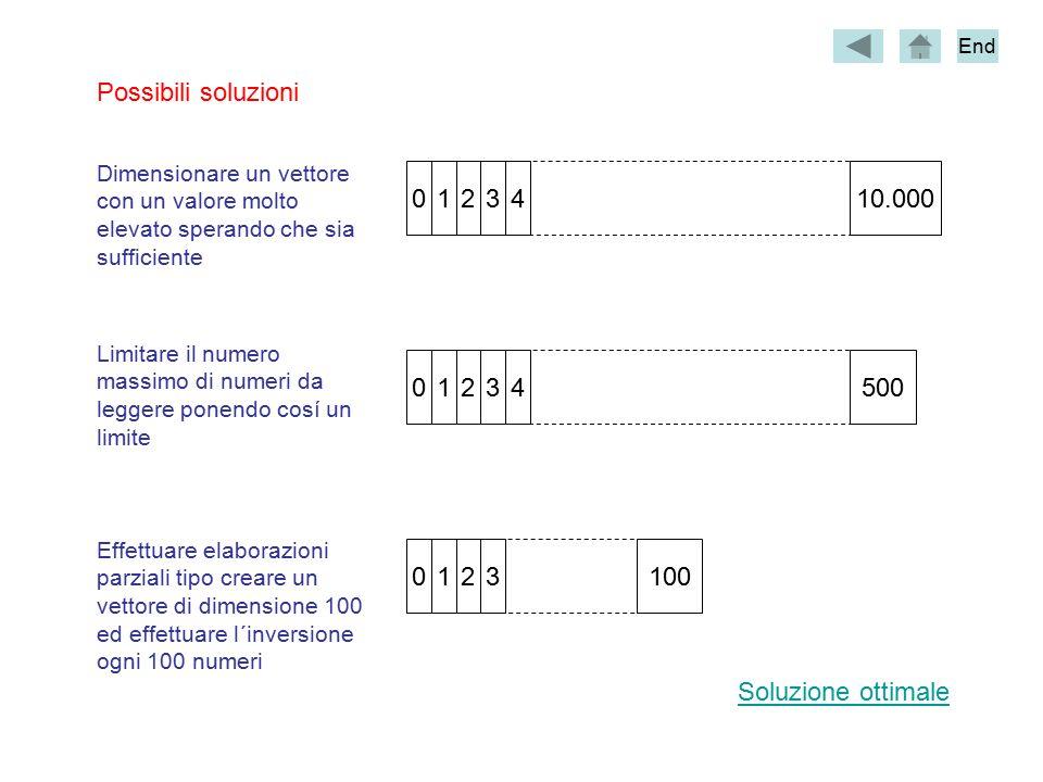 Possibili soluzioni Dimensionare un vettore con un valore molto elevato sperando che sia sufficiente Limitare il numero massimo di numeri da leggere ponendo cosí un limite Effettuare elaborazioni parziali tipo creare un vettore di dimensione 100 ed effettuare l´inversione ogni 100 numeri 1023410.000 10234500 1023100 End Soluzione ottimale