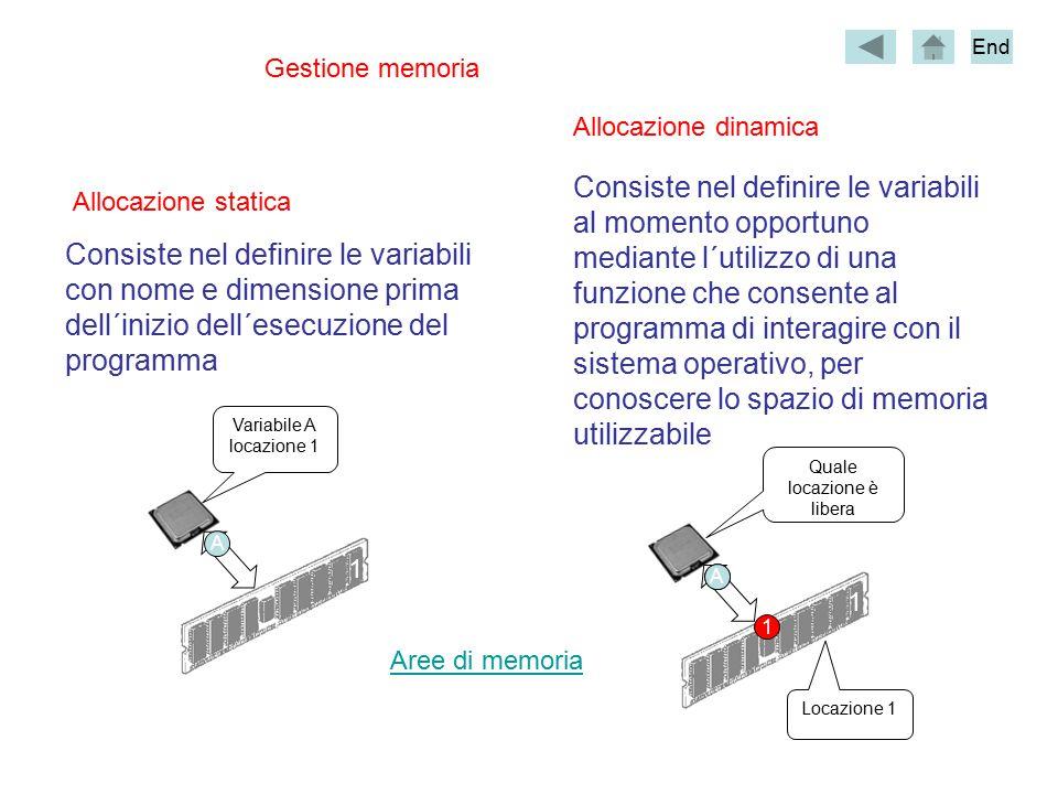 Gestione memoria Allocazione dinamica Allocazione statica Consiste nel definire le variabili con nome e dimensione prima dell´inizio dell´esecuzione del programma Consiste nel definire le variabili al momento opportuno mediante l´utilizzo di una funzione che consente al programma di interagire con il sistema operativo, per conoscere lo spazio di memoria utilizzabile 1 Variabile A locazione 1 A 1 .