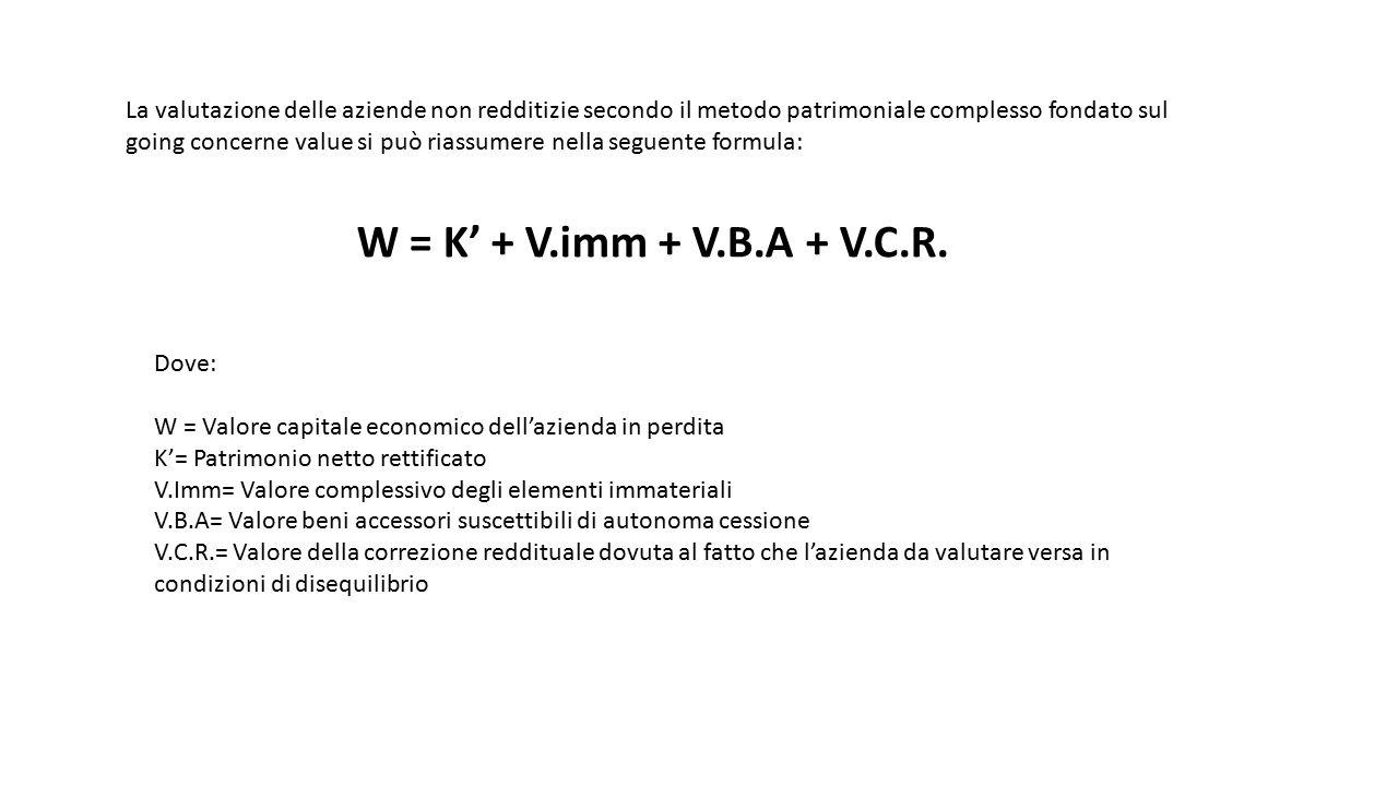 W = K' + V.imm + V.B.A + V.C.R. La valutazione delle aziende non redditizie secondo il metodo patrimoniale complesso fondato sul going concerne value