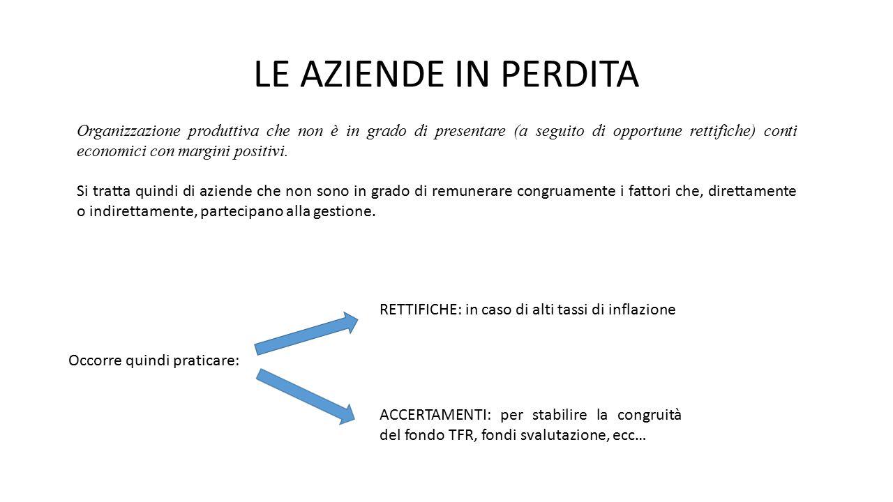 La nuova situazione patrimoniale post provvedimenti di risanamento sarà: Immobilizzazioni 1.834 Crediti 100 Tot.