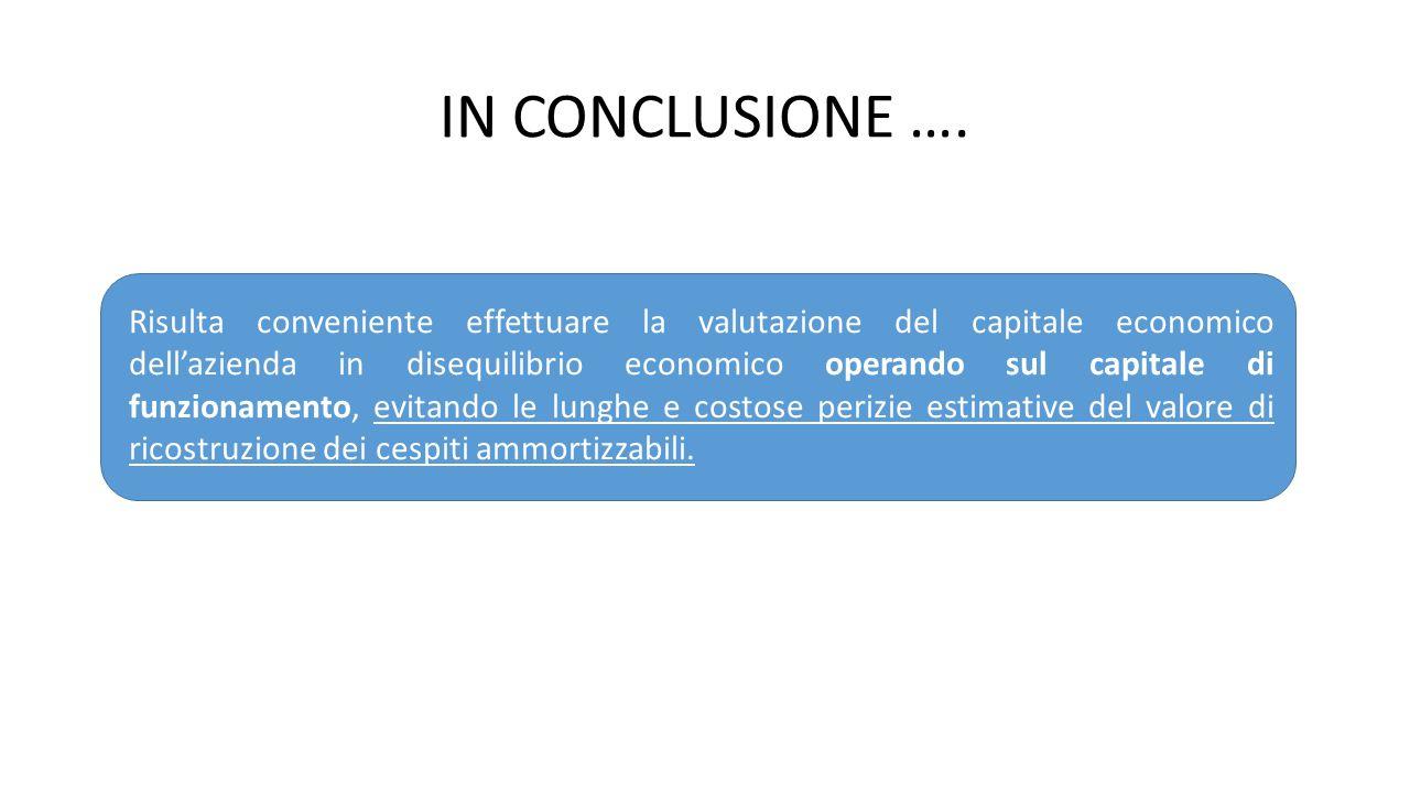 IN CONCLUSIONE …. Risulta conveniente effettuare la valutazione del capitale economico dell'azienda in disequilibrio economico operando sul capitale d