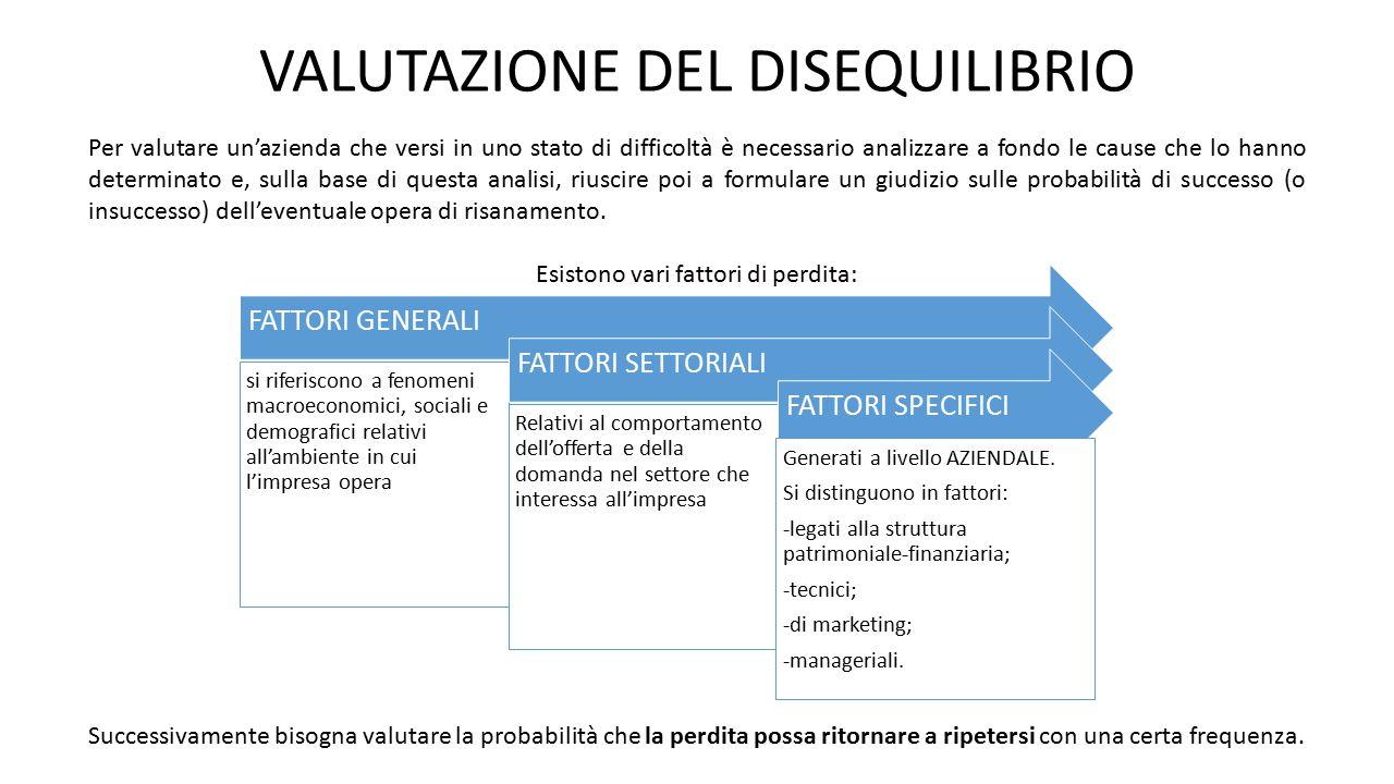 Stato patrimoniale rettificato al 31/12 ATTIVO PASSIVO Immobilizzazioni 8.000 Crediti 100 Tot.
