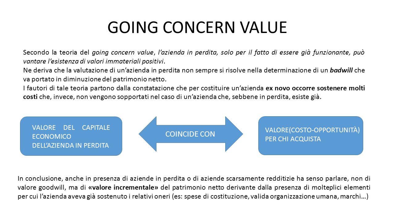GOING CONCERN VALUE Secondo la teoria del going concern value, l'azienda in perdita, solo per il fatto di essere già funzionante, può vantare l'esiste
