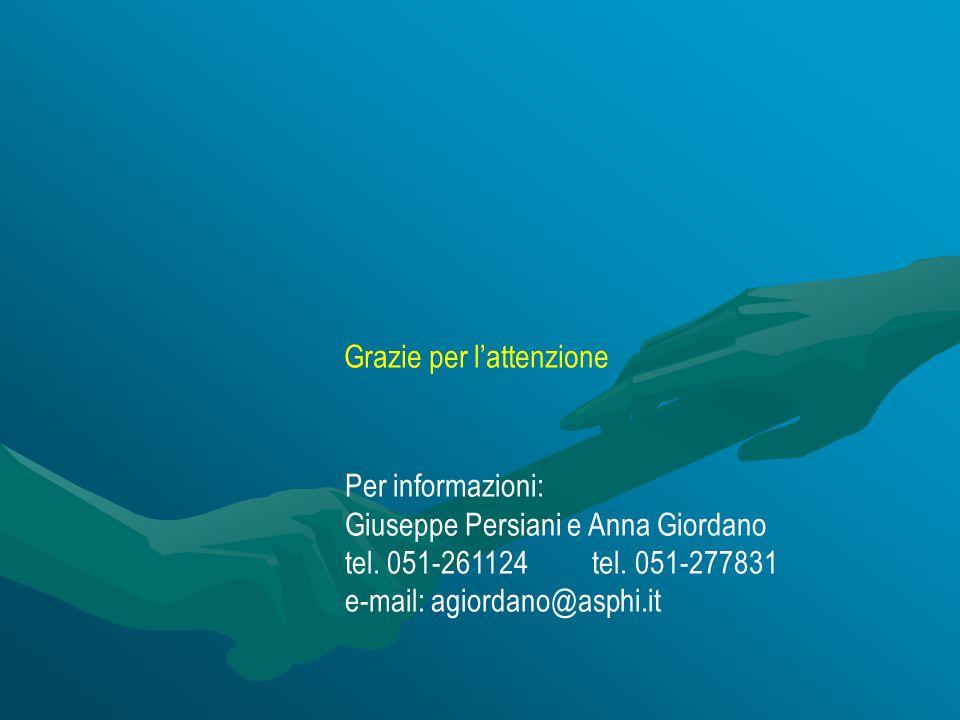 Per informazioni: Giuseppe Persiani e Anna Giordano tel.