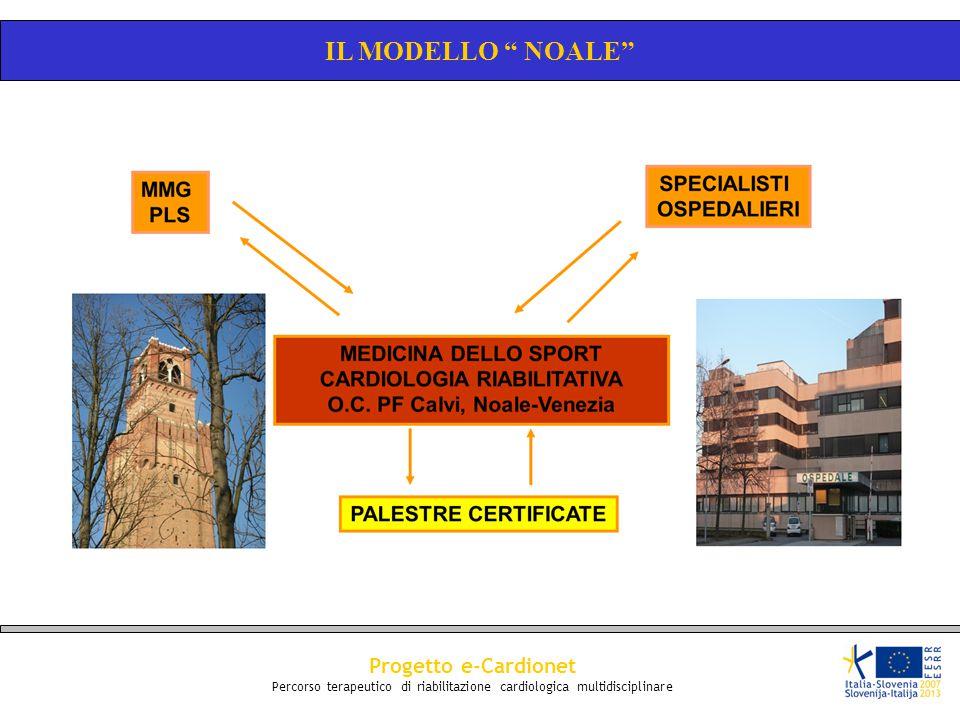 """Progetto e-Cardionet Percorso terapeutico di riabilitazione cardiologica multidisciplinare IL MODELLO """" NOALE"""""""