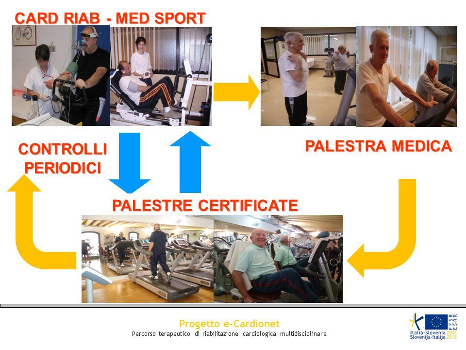 Progetto e-Cardionet Percorso terapeutico di riabilitazione cardiologica multidisciplinare CARD RIAB - MED SPORT CONTROLLI PERIODICI PALESTRE CERTIFIC