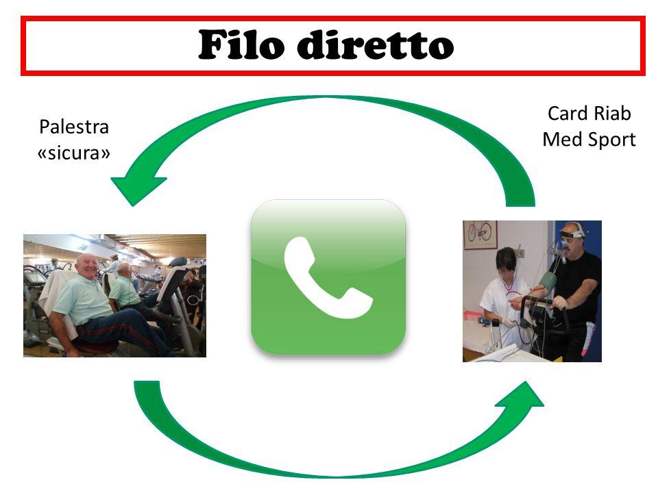 Filo diretto! Palestra «sicura» Card Riab Med Sport
