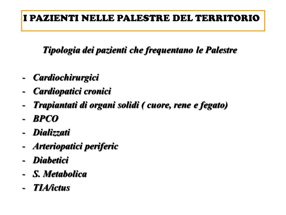 Tipologia dei pazienti che frequentano le Palestre -Cardiochirurgici -Cardiopatici cronici -Trapiantati di organi solidi ( cuore, rene e fegato) -BPCO