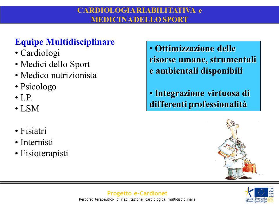 CARDIOLOGIA RIABILITATIVA e MEDICINA DELLO SPORT Equipe Multidisciplinare Cardiologi Medici dello Sport Medico nutrizionista Psicologo I.P. LSM Fisiat