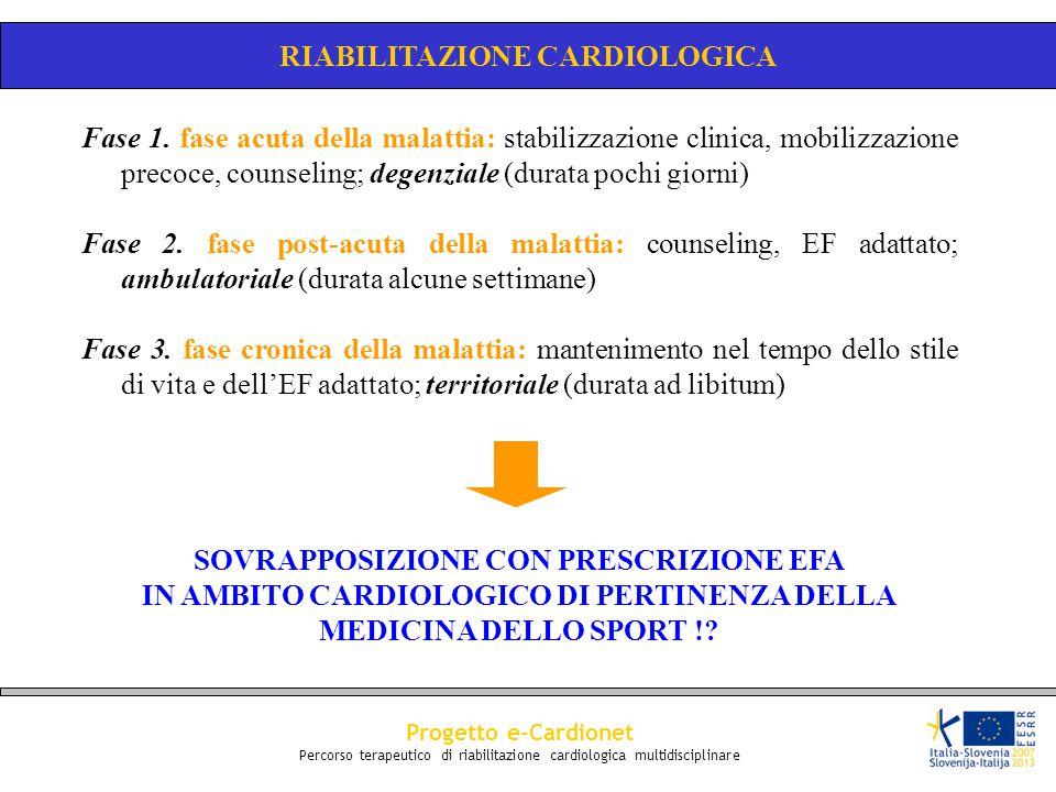 Progetto e-Cardionet Percorso terapeutico di riabilitazione cardiologica multidisciplinare Fase 1. fase acuta della malattia: stabilizzazione clinica,