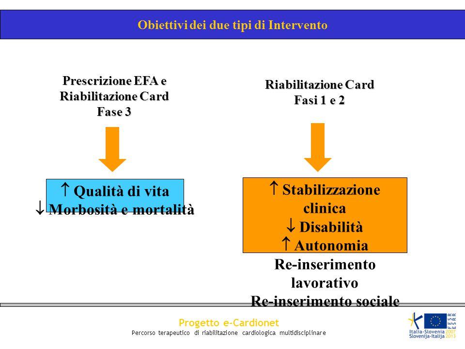 Progetto e-Cardionet Percorso terapeutico di riabilitazione cardiologica multidisciplinare Obiettivi dei due tipi di Intervento Prescrizione EFA e Ria
