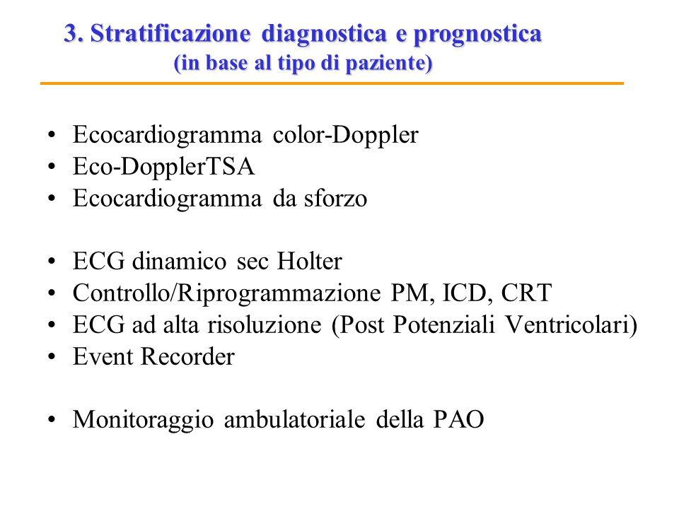 Ecocardiogramma color-Doppler Eco-DopplerTSA Ecocardiogramma da sforzo ECG dinamico sec Holter Controllo/Riprogrammazione PM, ICD, CRT ECG ad alta ris