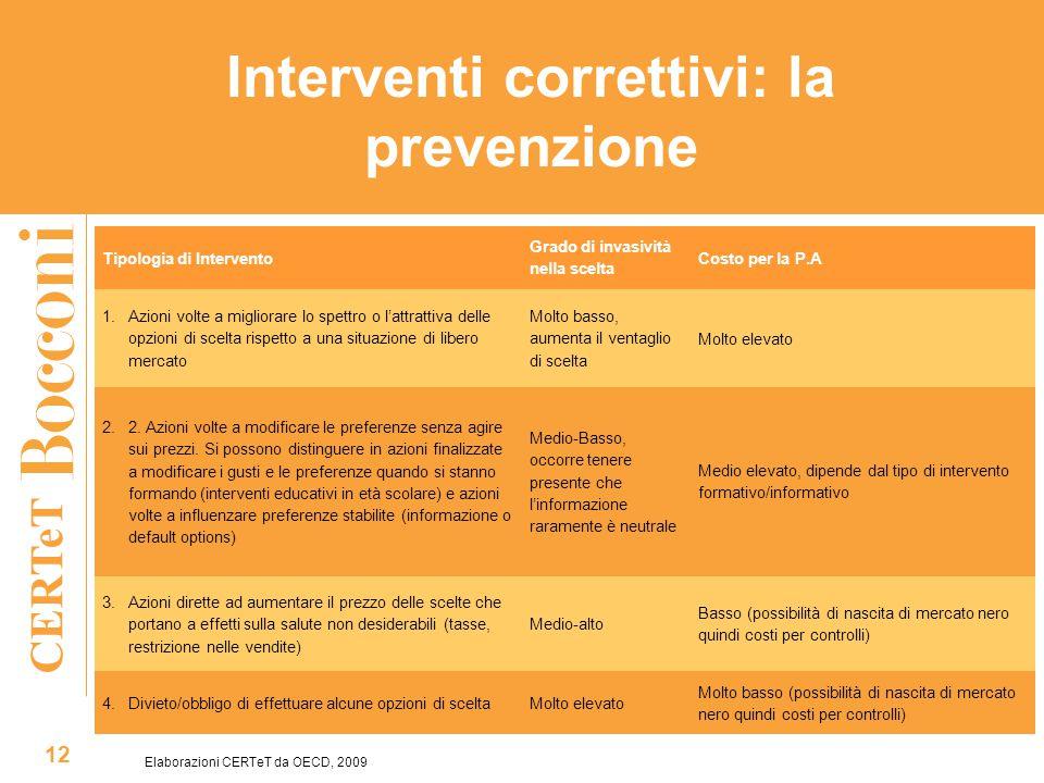 CERTeT Interventi correttivi: la prevenzione 12 Tipologia di Intervento Grado di invasività nella scelta Costo per la P.A 1.Azioni volte a migliorare