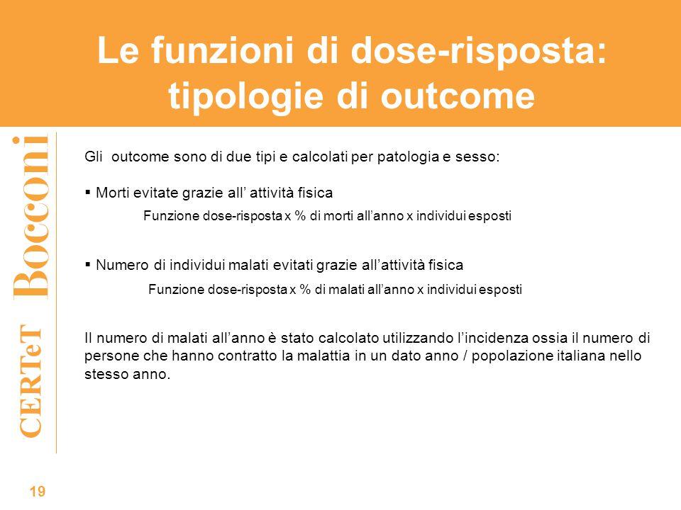 CERTeT Le funzioni di dose-risposta: tipologie di outcome 19 Gli outcome sono di due tipi e calcolati per patologia e sesso:  Morti evitate grazie al