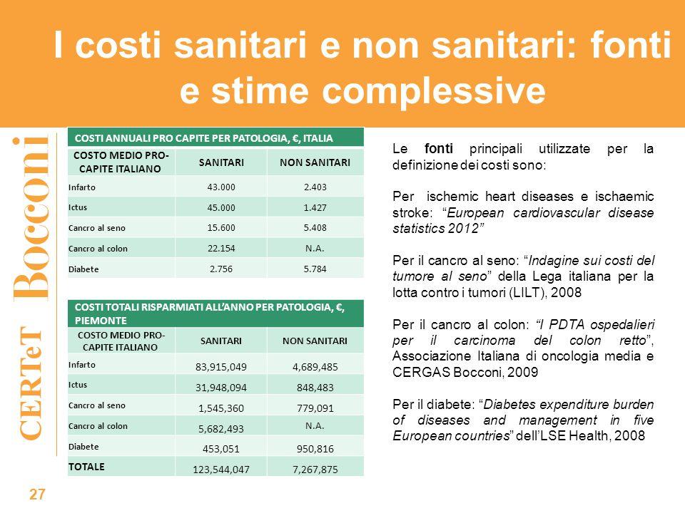 CERTeT I costi sanitari e non sanitari: fonti e stime complessive 27 COSTI ANNUALI PRO CAPITE PER PATOLOGIA, €, ITALIA COSTO MEDIO PRO- CAPITE ITALIAN