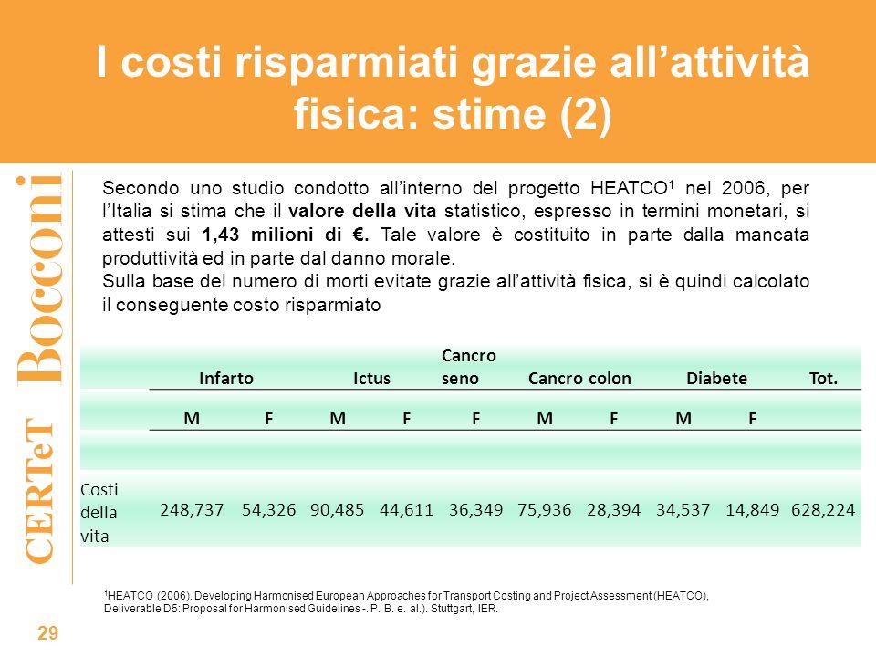CERTeT I costi risparmiati grazie all'attività fisica: stime (2) 29 Secondo uno studio condotto all'interno del progetto HEATCO 1 nel 2006, per l'Ital