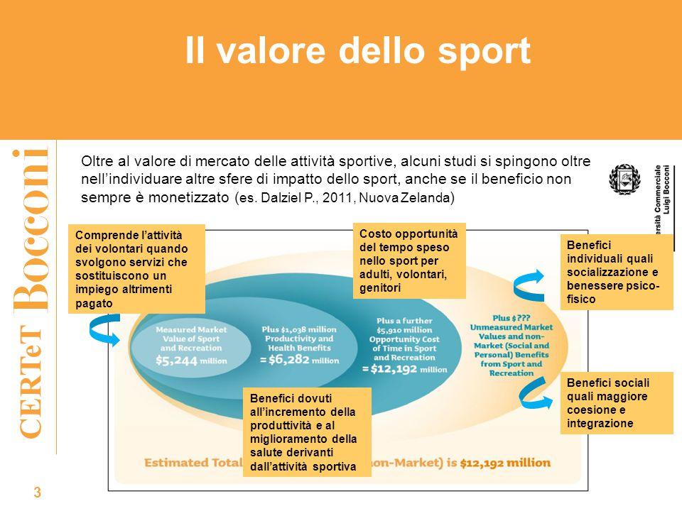 CERTeT Il valore dello sport 3 Oltre al valore di mercato delle attività sportive, alcuni studi si spingono oltre nell'individuare altre sfere di impa