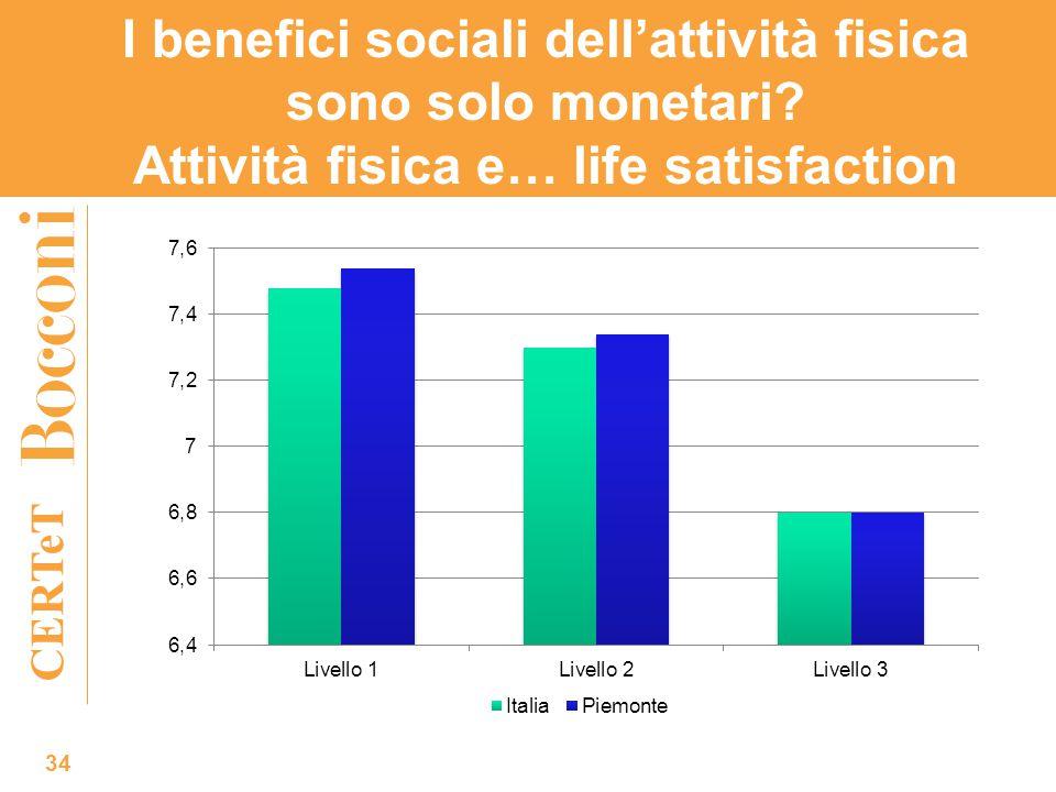 CERTeT I benefici sociali dell'attività fisica sono solo monetari? Attività fisica e… life satisfaction 34