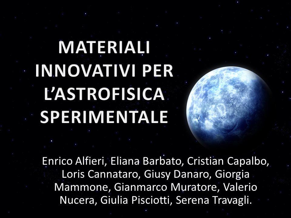 Enrico Alfieri, Eliana Barbato, Cristian Capalbo, Loris Cannataro, Giusy Danaro, Giorgia Mammone, Gianmarco Muratore, Valerio Nucera, Giulia Pisciotti