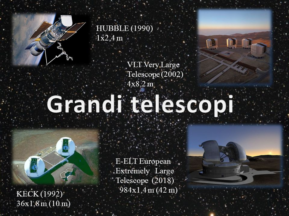 HUBBLE (1990) 1x2,4 m KECK (1992) 36x1,8 m (10 m) VLT Very Large Telescope (2002) 4x8,2 m E-ELT European Extremely Large Telescope (2018) 984x1,4 m (4