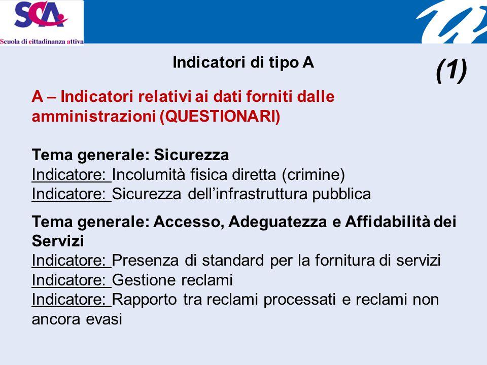 Indicatori di tipo A A – Indicatori relativi ai dati forniti dalle amministrazioni (QUESTIONARI) Tema generale: Sicurezza Indicatore: Incolumità fisica diretta (crimine) Indicatore: Sicurezza dell'infrastruttura pubblica Tema generale: Accesso, Adeguatezza e Affidabilità dei Servizi Indicatore: Presenza di standard per la fornitura di servizi Indicatore: Gestione reclami Indicatore: Rapporto tra reclami processati e reclami non ancora evasi (1)