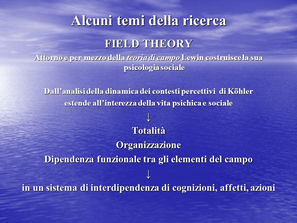 Alcuni temi della ricerca FIELD THEORY Attorno e per mezzo della teoria di campo Lewin costruisce la sua psicologia sociale Dall'analisi della dinamic