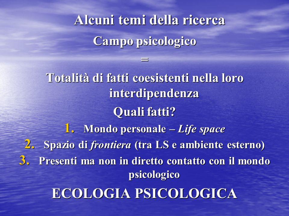 Alcuni temi della ricerca Campo psicologico = Totalità di fatti coesistenti nella loro interdipendenza Quali fatti? 1. Mondo personale – Life space 2.