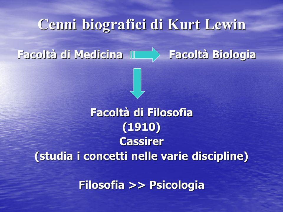 Cenni biografici di Kurt Lewin Facoltà di Medicina Facoltà Biologia Facoltà di Filosofia (1910)Cassirer (studia i concetti nelle varie discipline) Fil