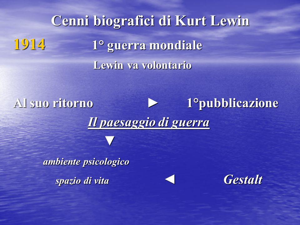 Cenni biografici di Kurt Lewin 1914 1° guerra mondiale Lewin va volontario Lewin va volontario Al suo ritorno ► 1°pubblicazione Il paesaggio di guerra