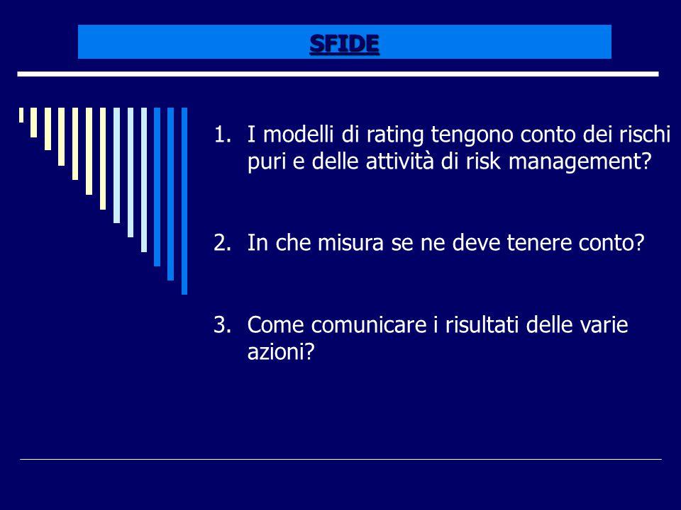 SFIDE 1.I modelli di rating tengono conto dei rischi puri e delle attività di risk management? 2.In che misura se ne deve tenere conto? 3.Come comunic