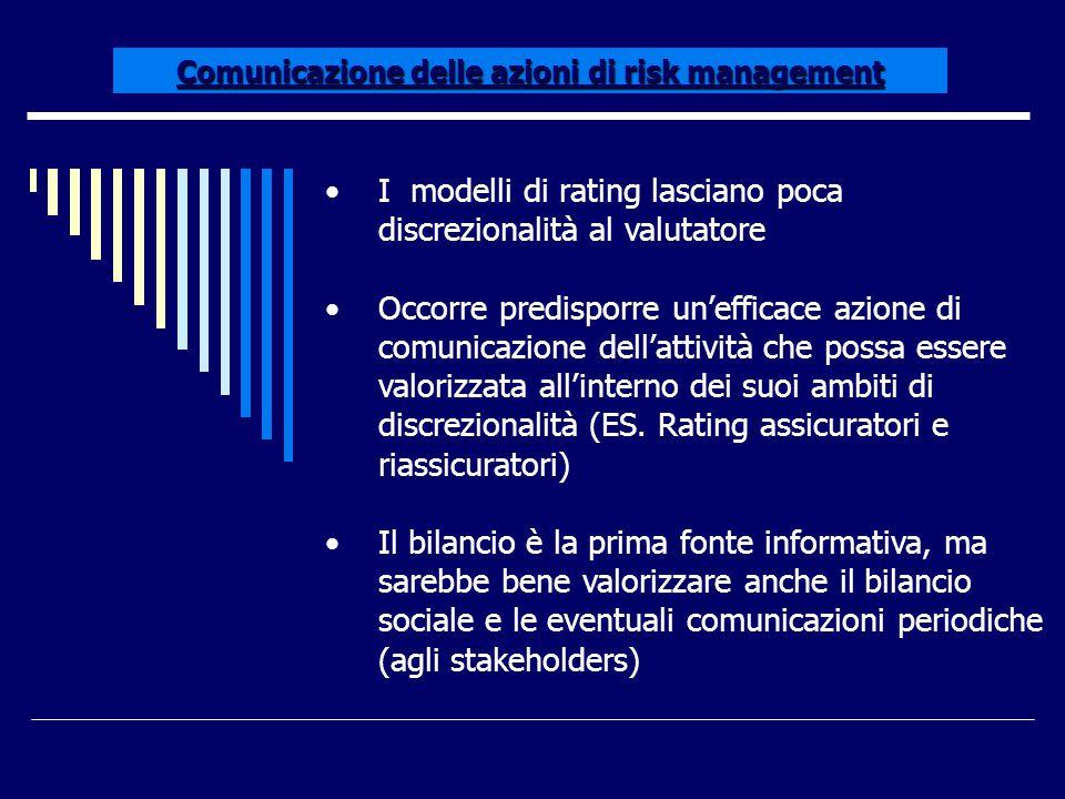 Comunicazione delle azioni di risk management I modelli di rating lasciano poca discrezionalità al valutatore Occorre predisporre un'efficace azione d