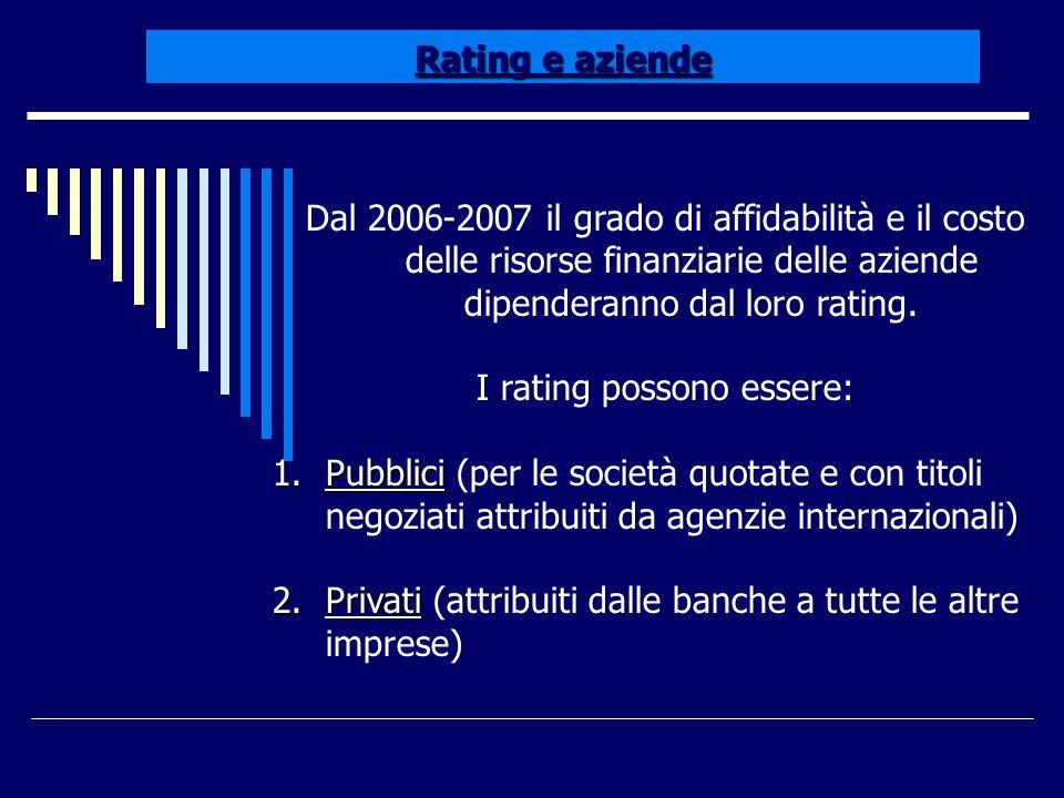 Rating e aziende Dal 2006-2007 il grado di affidabilità e il costo delle risorse finanziarie delle aziende dipenderanno dal loro rating. I rating poss