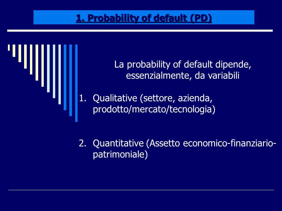 1. Probability of default (PD) La probability of default dipende, essenzialmente, da variabili 1.Qualitative (settore, azienda, prodotto/mercato/tecno