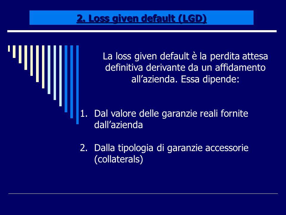 2. Loss given default (LGD) La loss given default è la perdita attesa definitiva derivante da un affidamento all'azienda. Essa dipende: 1.Dal valore d