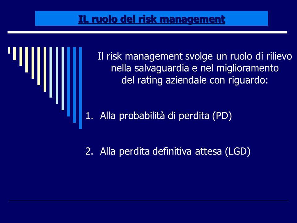 IL ruolo del risk management Il risk management svolge un ruolo di rilievo nella salvaguardia e nel miglioramento del rating aziendale con riguardo: 1