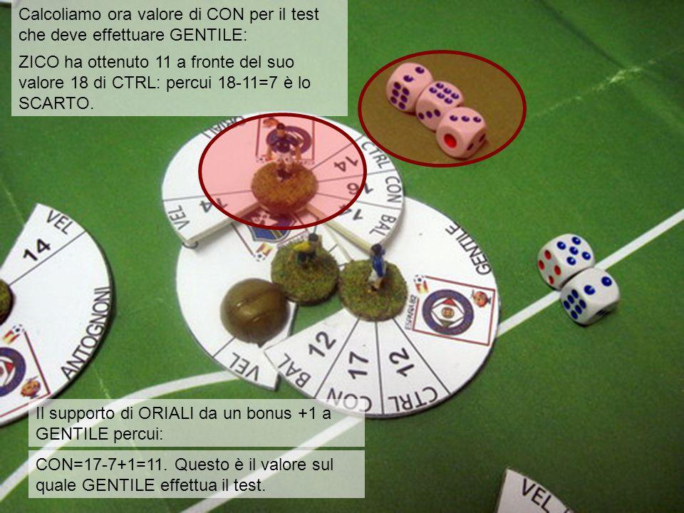 Calcoliamo ora valore di CON per il test che deve effettuare GENTILE: ZICO ha ottenuto 11 a fronte del suo valore 18 di CTRL: percui 18-11=7 è lo SCARTO.