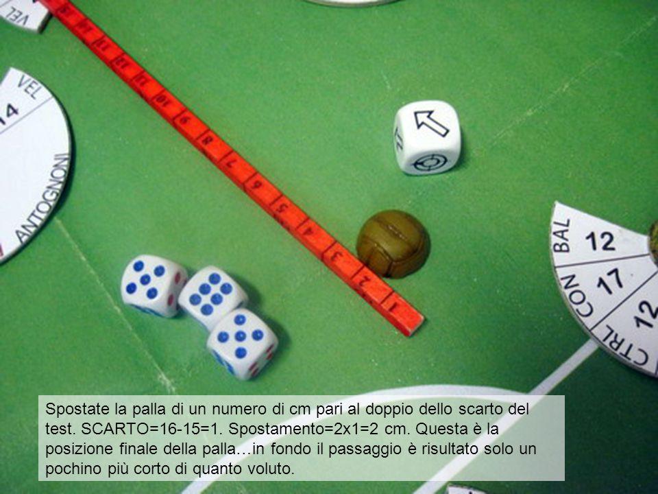 Spostate la palla di un numero di cm pari al doppio dello scarto del test. SCARTO=16-15=1. Spostamento=2x1=2 cm. Questa è la posizione finale della pa