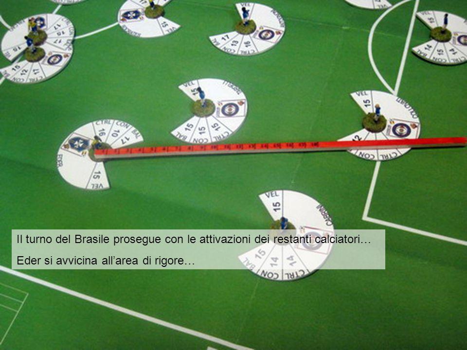 Il turno del Brasile prosegue con le attivazioni dei restanti calciatori… Eder si avvicina all'area di rigore…