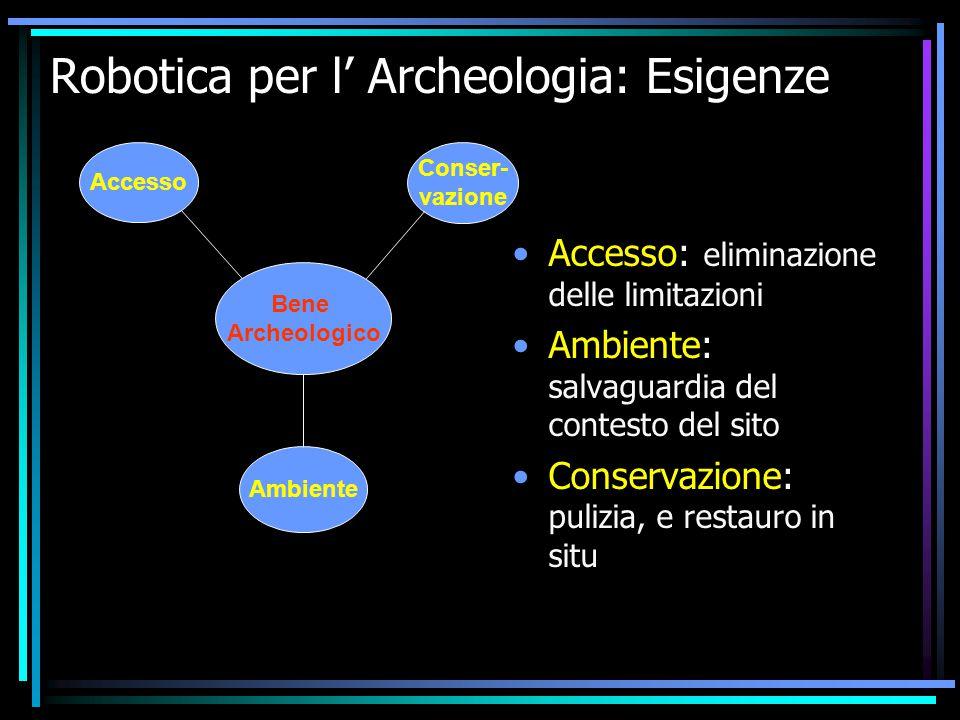 Robotica per l' Archeologia: Esigenze Accesso: eliminazione delle limitazioni Ambiente: salvaguardia del contesto del sito Conservazione: pulizia, e r