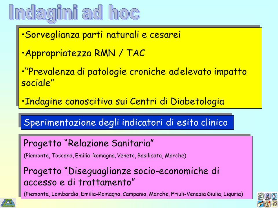 """Sorveglianza parti naturali e cesarei Appropriatezza RMN / TAC """"Prevalenza di patologie croniche ad elevato impatto sociale"""" Indagine conoscitiva sui"""