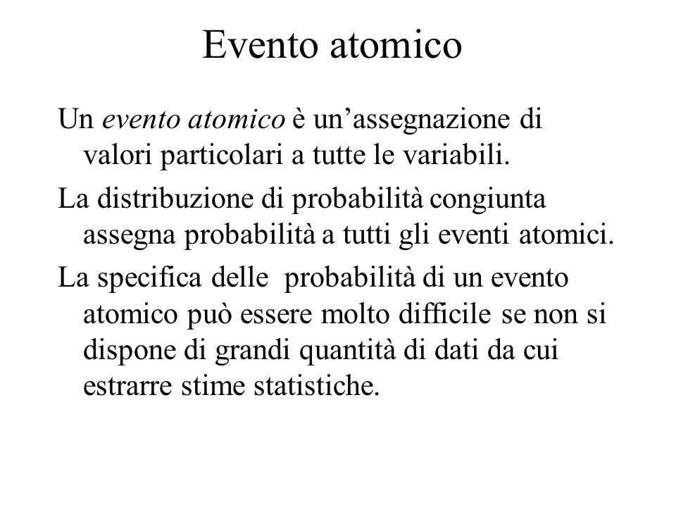 Evento atomico Un evento atomico è un'assegnazione di valori particolari a tutte le variabili. La distribuzione di probabilità congiunta assegna proba
