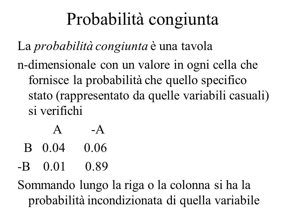 Probabilità congiunta La probabilità congiunta è una tavola n-dimensionale con un valore in ogni cella che fornisce la probabilità che quello specific