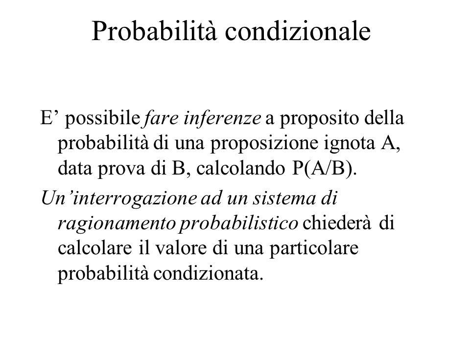 Probabilità condizionale E' possibile fare inferenze a proposito della probabilità di una proposizione ignota A, data prova di B, calcolando P(A/B).