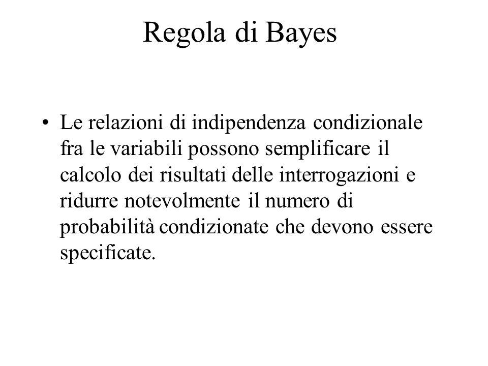 Regola di Bayes Le relazioni di indipendenza condizionale fra le variabili possono semplificare il calcolo dei risultati delle interrogazioni e ridurre notevolmente il numero di probabilità condizionate che devono essere specificate.