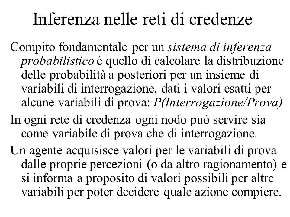 Inferenza nelle reti di credenze Compito fondamentale per un sistema di inferenza probabilistico è quello di calcolare la distribuzione delle probabil