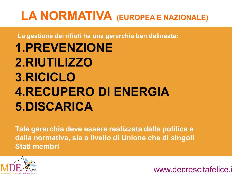 www.decrescitafelice.it La gestione dei rifiuti ha una gerarchia ben delineata: 1.PREVENZIONE 2.RIUTILIZZO 3.RICICLO 4.RECUPERO DI ENERGIA 5.DISCARICA Tale gerarchia deve essere realizzata dalla politica e dalla normativa, sia a livello di Unione che di singoli Stati membri LA NORMATIVA (EUROPEA E NAZIONALE)