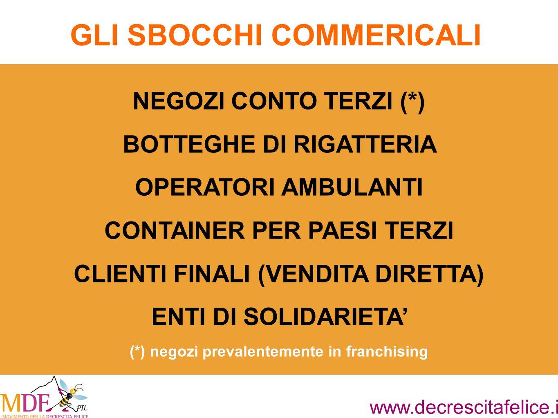 www.decrescitafelice.it NEGOZI CONTO TERZI (*) BOTTEGHE DI RIGATTERIA OPERATORI AMBULANTI CONTAINER PER PAESI TERZI CLIENTI FINALI (VENDITA DIRETTA) ENTI DI SOLIDARIETA' (*) negozi prevalentemente in franchising GLI SBOCCHI COMMERICALI